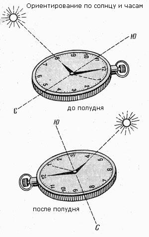 Определение сторон света по стрелкам часов