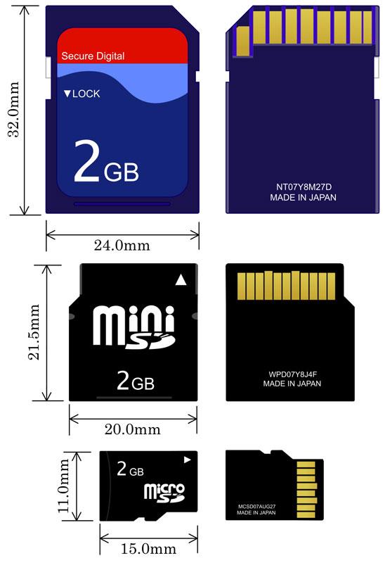 Карта памяти SD по типоразмеру делится на 3 типа: SD, miniSD и microSD